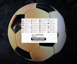 Fußball WM 2018 (Worldcup) in Deutsch für Fans aus allen Nationen